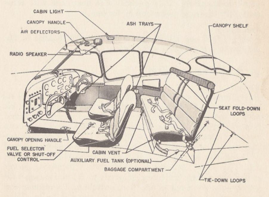Przestronna kabina bardziej przywodzi na myśli luksusowe Audi A8 niż ciasne przestrzenie znane z większości samolotów lotnictwa ogólnego